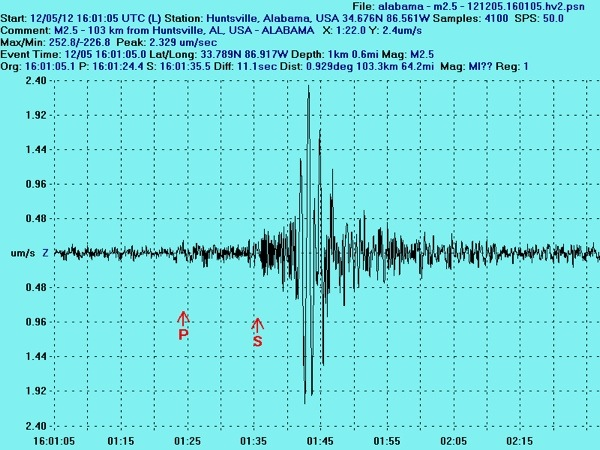 Small Quake North of Birmingham