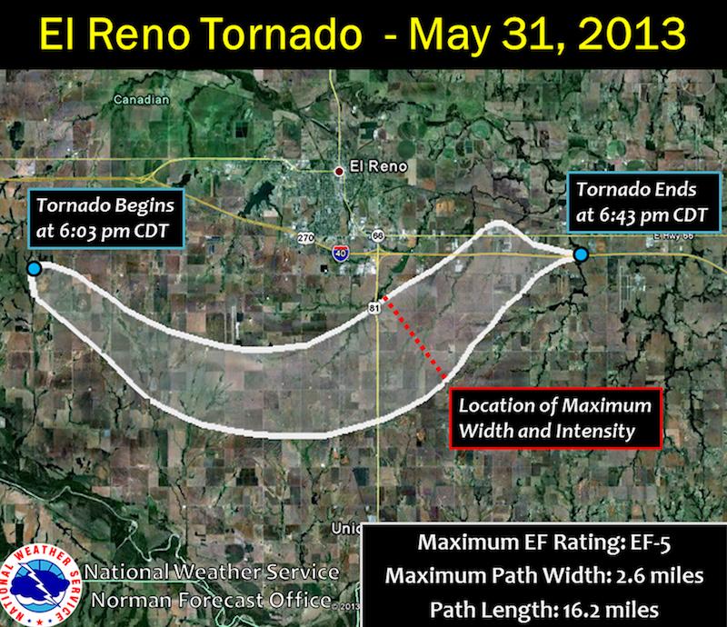 El Reno, OK Tornado Rated EF-5