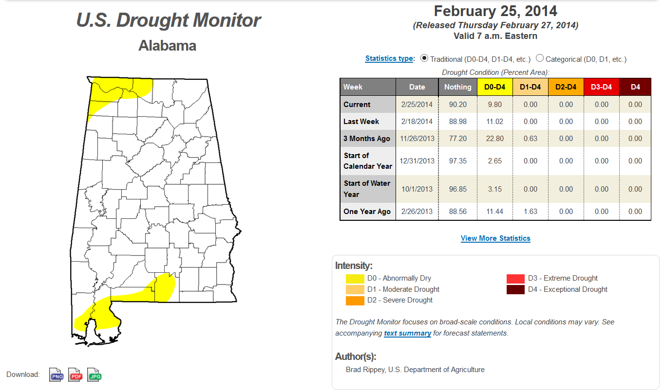 Your Weekly Drought Monitor Update