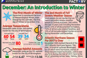 Welcome To December: An Introduction To Winter