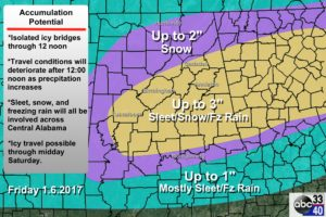 Messy Winter Storm Ahead For Alabama