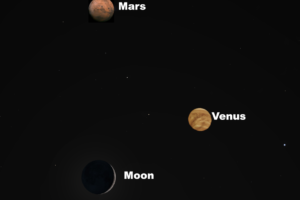 Citizen Science Wants Your Eclipse Images