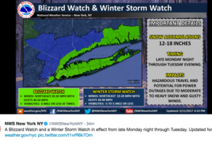 Big Winter Storm for the East Coast Early Next Week