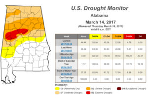 Latest On Central Alabama's Drought Situation: 3/16/2017