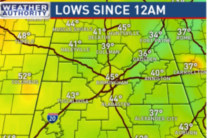Weather by the Numbers:  Sunday Morning Lows