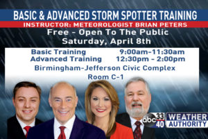 Spotter Training in Birmingham Today!