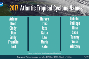 We Could See An Above-Normal Hurricane Season In 2017