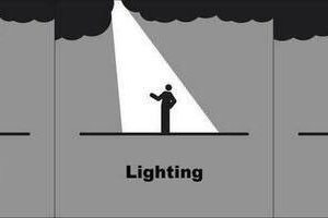 Is It Lightning, Lighting, or Lightening