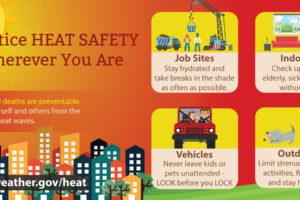 Meteorology 101:  Practicing Heat Safety