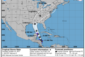 Near Midday Thoughts on Tropical Storm Nate