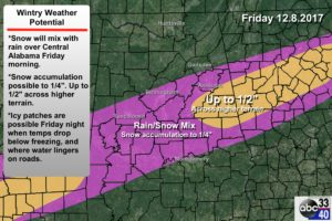 Some Snow Possible Across Central Alabama Friday