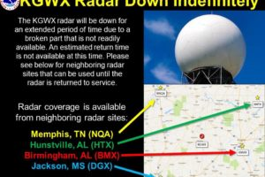 Columbus Radar Is Down Indefinitely