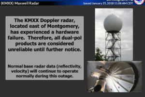 NWS Birmingham: Maxwell Radar (KMXX) Suffers Major Hardware Failure