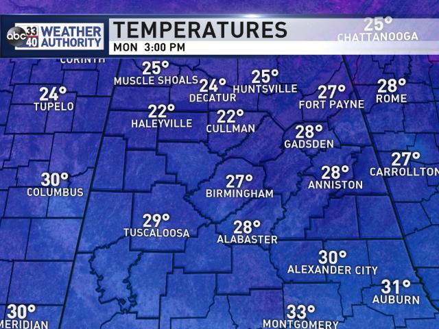 Temperatures-10