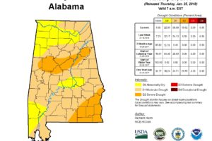 NWS Birmingham: Drought Conditions Return To Central Alabama
