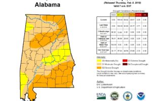 Significant Improvement of Drought Conditions in Central Alabama