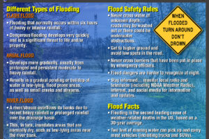 Severe Weather Awareness Week: Flooding & Flash Flooding