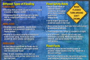 Severe Weather Awareness Week: Flooding & Flash Flooding