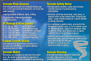 Severe Weather Awareness Week: Tornadoes