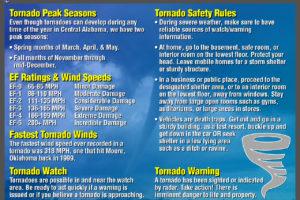 Severe Weather Awareness Week: Tornadoes