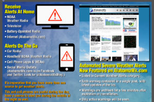 Severe Weather Awareness Week: Receiving Weather Alerts