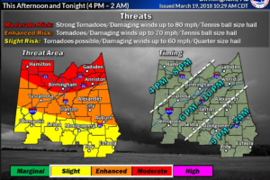 The Latest on the Alabama Severe Weather Threat for This Afternoon and Evening