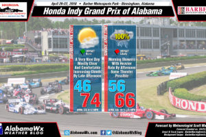 Honda Indy Grand Prix Race Weekend Has Arrived… Here's The Saturday Update