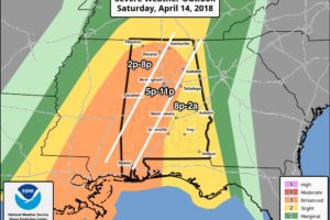 Potential For Severe Storms Ahead