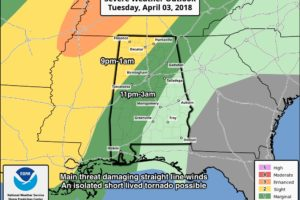 Strong/Severe Storms Tomorrow Night