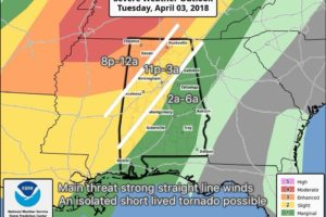 Strong/Severe Storms Arrive Late Tonight; Colder Tomorrow