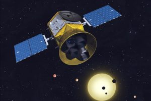 New Exoplanet Hunting Mission Scheduled for Launch Today