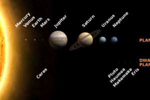 Our Solar System Once Had 21 Planets