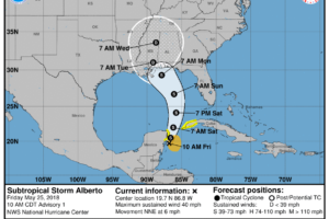 We Say Hello To Subtropical Storm Alberto