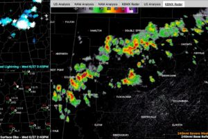 Numerous Storms Across North Central Alabama This Afternoon