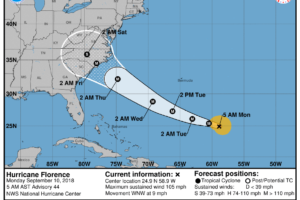 Unsettled Weather For Alabama; Eyes On Florence