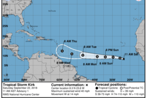 Kirk Headed For The Northern Windward Islands