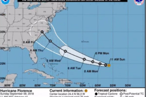 Inside Edge on the Success of the Forecast Track for Hurricane Florence