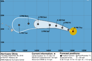 Hurricane Olivia Initial Discussion