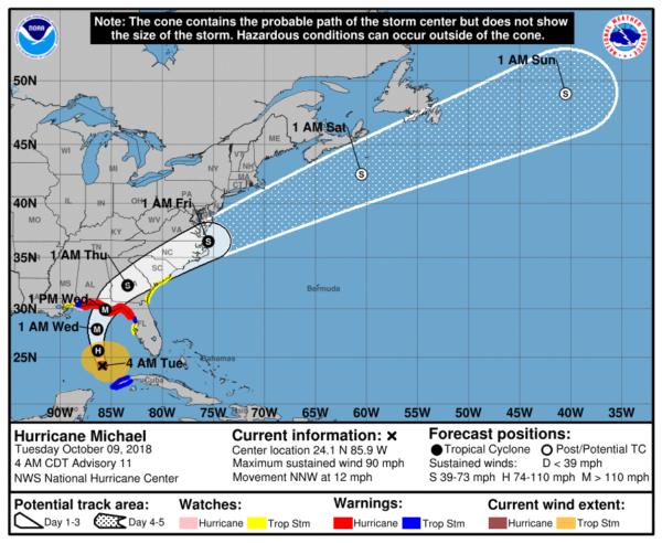James Spann Dangerous Hurricane Michael Heads For Florida Coast