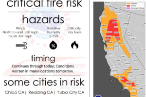 Breaking Down the California Fire Weather Concerns
