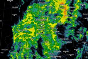 Rain Continues this Evening