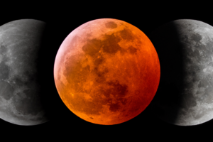 Measuring The Lunar Eclipse