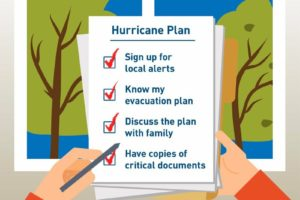 Knowing & Recognizing The Importance Of Maintaining A Hurricane Preparedness Plan