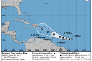 Tropical Storm Watch Issued For Barbados