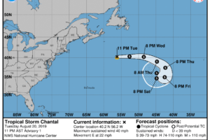 Chantal Slowing Down Over The North Atlantic