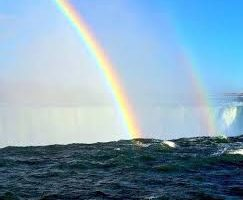 Rainbows: The Atmosphere's Dance Of Color