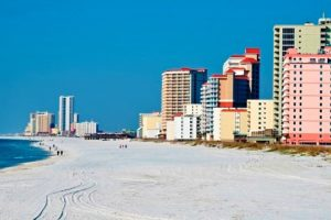 Baldwin County Condo Median Sales Price Up 34% From One Year Ago