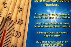 The 2019 Heatwave for Central Alabama by the Numbers
