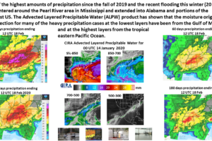 Satellite Sheldon: Fall 2019 Through Winter 2020 Heavy Precipitation Events
