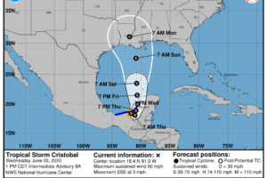 Humid Days; Scattered Storms; Eyes On Cristobal